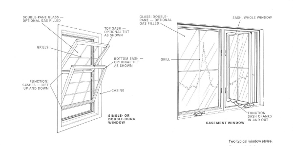 Single hung, double hung, and casement windows with several available options