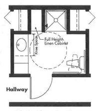 Universal Design bathroom plan with 3x3 Transfer Shower - Opt 1