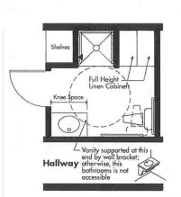 Universal Design bathroom plan with 3x3 Transfer Shower - Opt 2