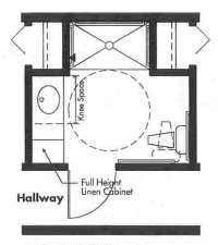 Universal Design bathroom plan with 3x5 roll-in shower - Opt 1