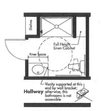 Universal Design bathroom plan with 3x5 roll-in shower - Opt 2