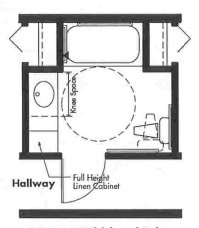 Universal Design bathroom plan with 3x5 whirlpool tub - Opt 1