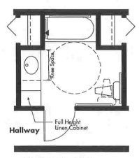 Universal Design bathroom plan with standard tub - Opt 1