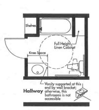 Universal Design bathroom plan with standard tub - Opt 4