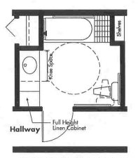 Universal Design bathroom plan with tub and transfer seat - Opt 1
