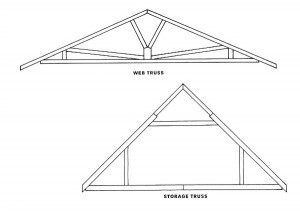 A cross section of a web truss and a storage truss in a modular house