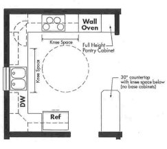 Universal Design kitchen plan - Opt 2
