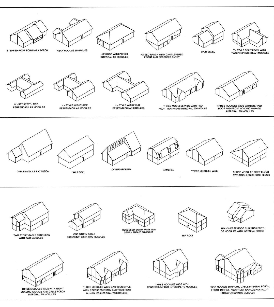 Here are some of the more typical configurations of modules that create various exterior and interior modular home designs.