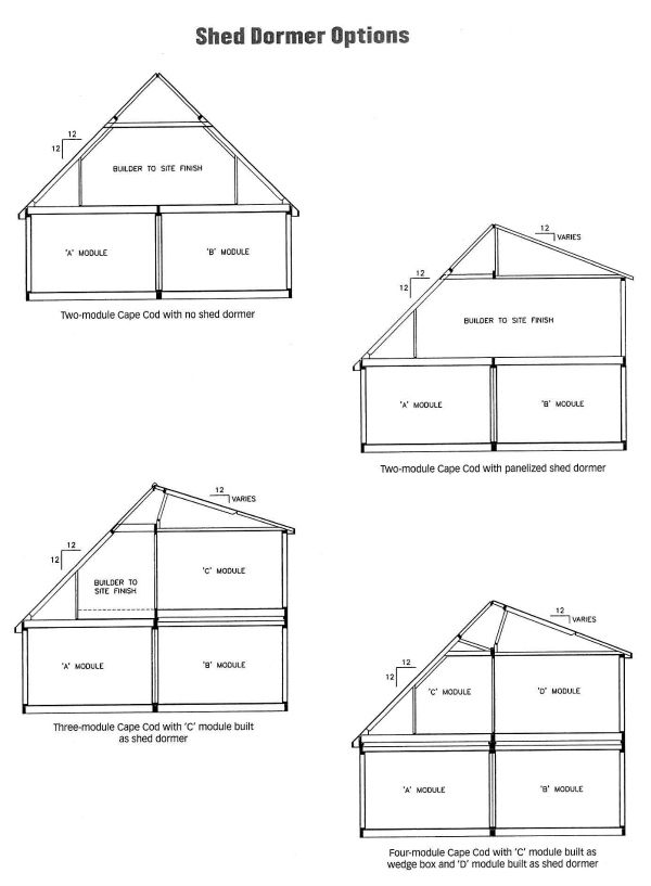 Advice on modular home plans from the blog Dormer house plans