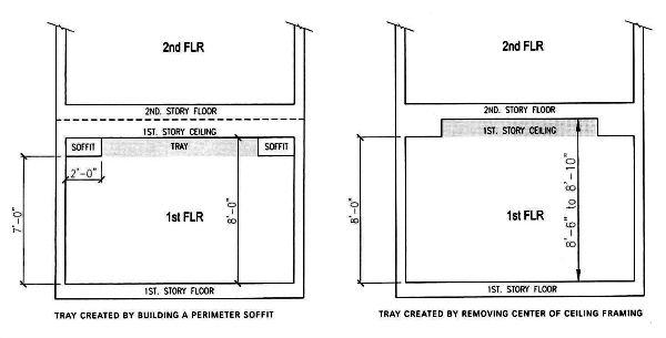 Two ways to create a tray ceiling in a modular home.